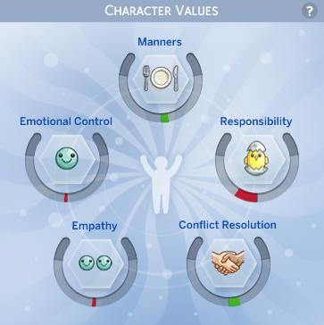 Ch4 losing responsibility